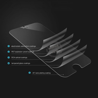Smart Tempered Glass screen protector for iPhone 6