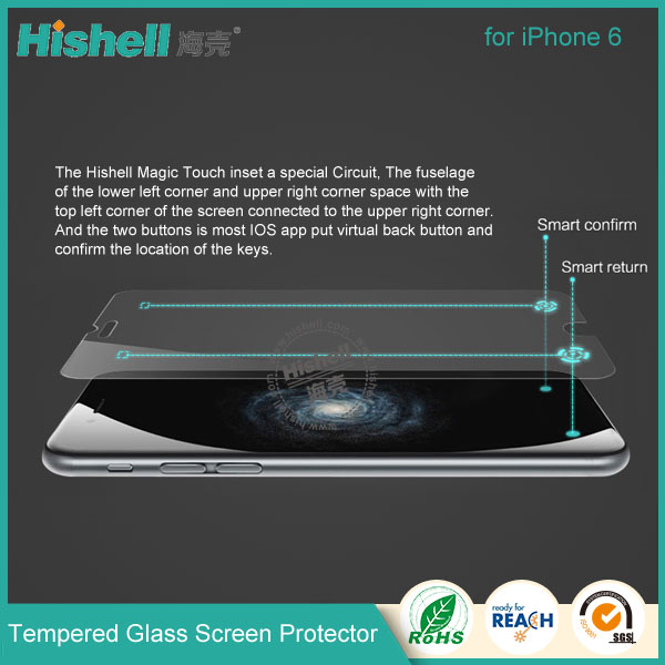 Tempered Glass screen protector for iphone6-5.jpg